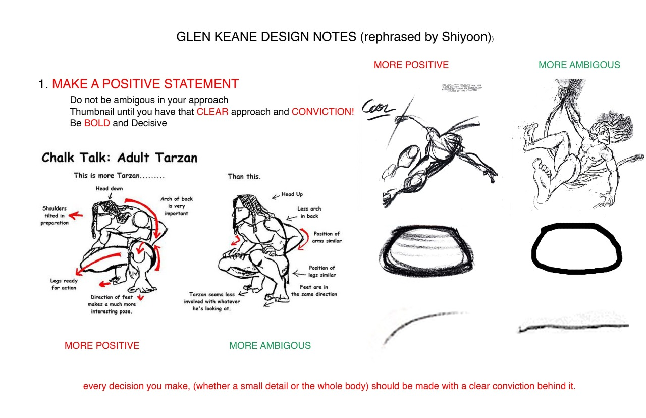 Character Design For Animation Tutorial : Design notes by glen keane on animation